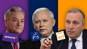 Co tak naprawdę odróżnia programowo trzy największe (według sondaży) partie polityczne?