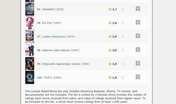 Ranking najgorzej ocenianych filmów IMDb - stan z 8.02.2017