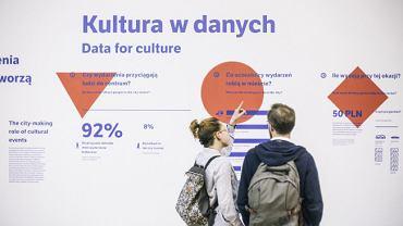 2. 2018_DataForCulture_Katowice_K.Szewczyk