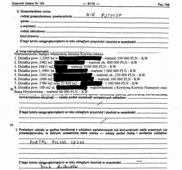 Oświadczenie majątkowe Janusza Korwina-Mikke