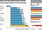 Niemieckie banki w potrzasku. Ale jest nadzieja