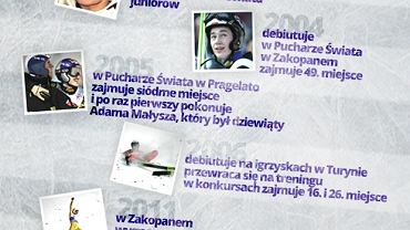 Kalendarium Kamila Stocha