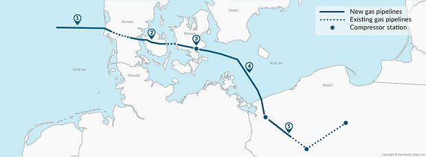 Prawdopodobny przebieg Baltic Pipe