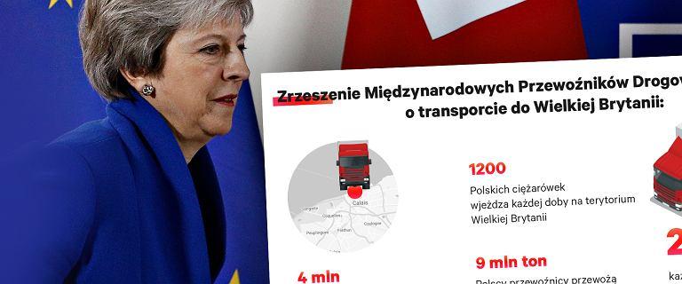 Brexit. Polski transport wstrzymuje oddech.