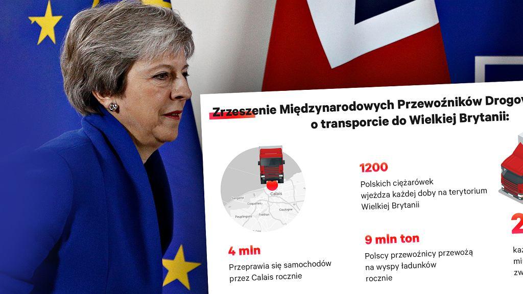 Brexit będzie miał poważny wpływ na międzynarodowy transport