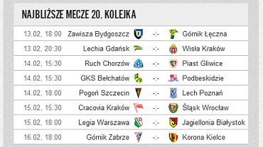 Wygraj Ligę, mecze 20. kolejki Ekstraklasy