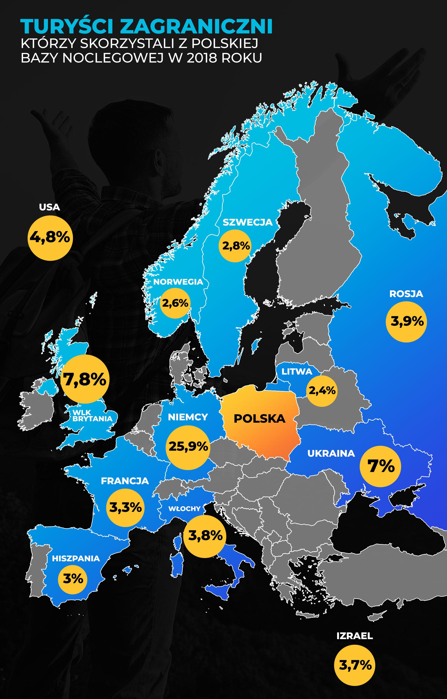 Turyści zagraniczni w Polsce (grafika: Dominika Byczkowska)
