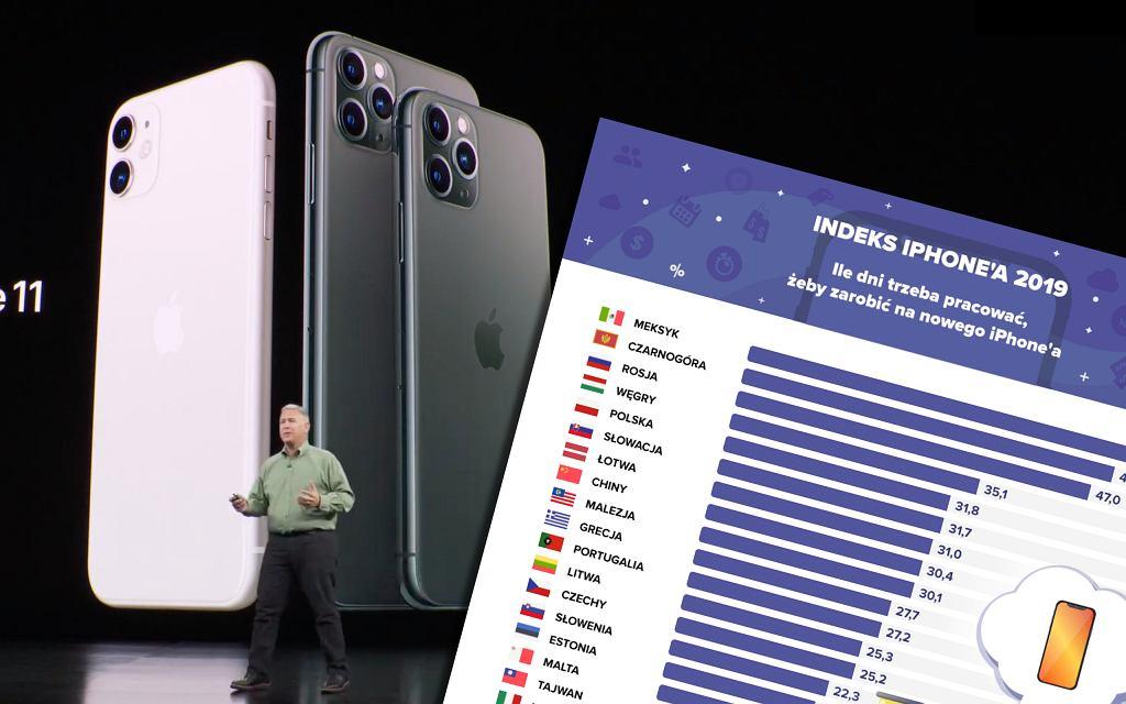 Jak długo Polak musi pracować na iPhone'a 11?