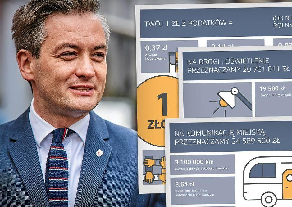 Infografiki budżetu Słupska