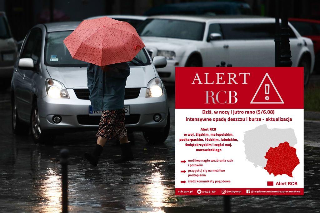 Aktualizacja alertów RCB
