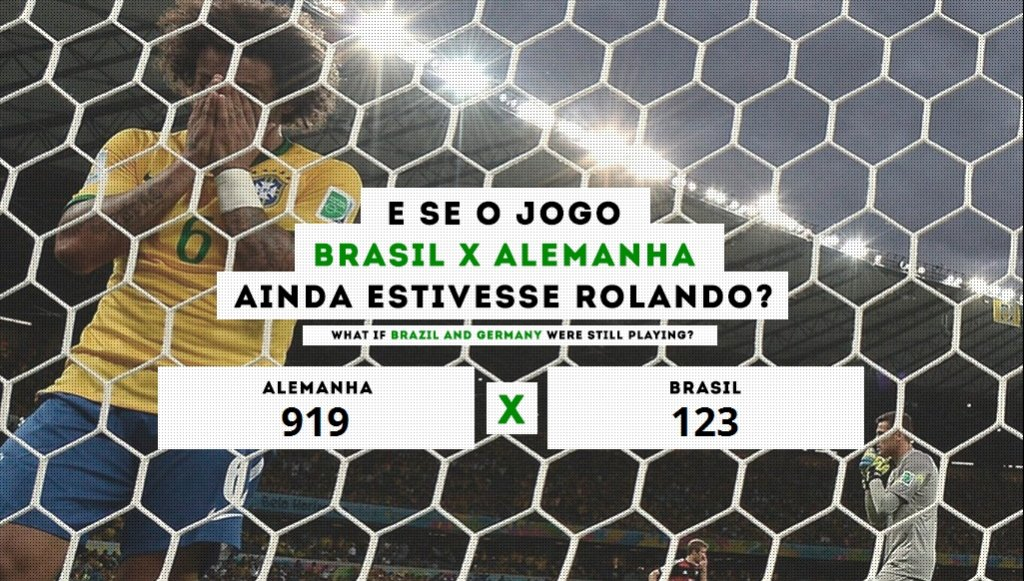 (Już nie)aktualny wynik meczu Niemcy - Brazylia