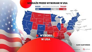 Sondaże przed wyborami w USA