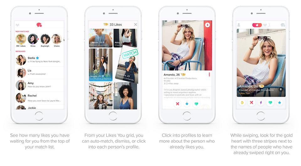najlepsza aplikacja randkowa dla samotnych rodziców