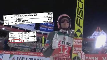 Stefan Kraft twierdzi, że warunki podczas konkursu w Oberstdorfie nie były 'całkowicie fair'