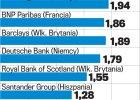 Tak banki nas wkurzały w 2013 roku. Ranking Samcika