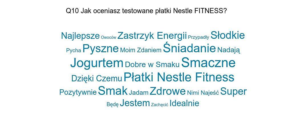 Jak oceniasz testowane płatki Nestle FITNESS?