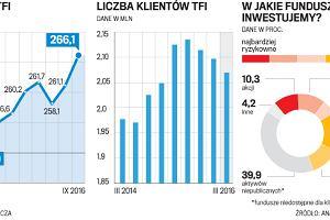 Amerykanie zrobili kłopot klientom polskich funduszy. Będziemy mieli zablokowane rachunki?