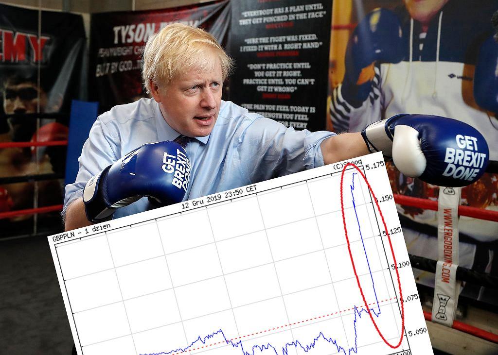 Funt brytyjski umocnił się po wynikach sondażowych wyborów w Wielkiej Brytanii