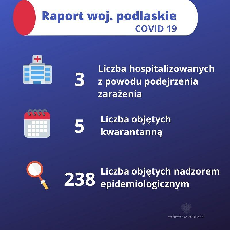 Raport Podlaskie Urzędu Wojewódzkiego. 10 marca 2020. Stan na godz. 11