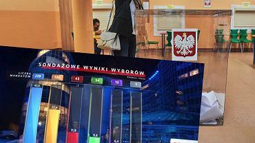 Wybory parlamentarne w Polsce