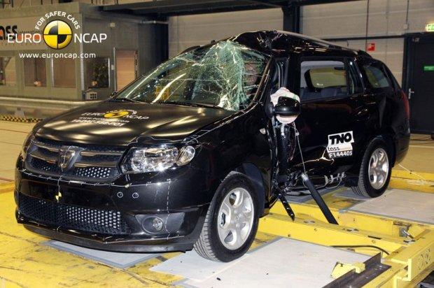 Dacia Logan MCV (fot. Euro NCAP)