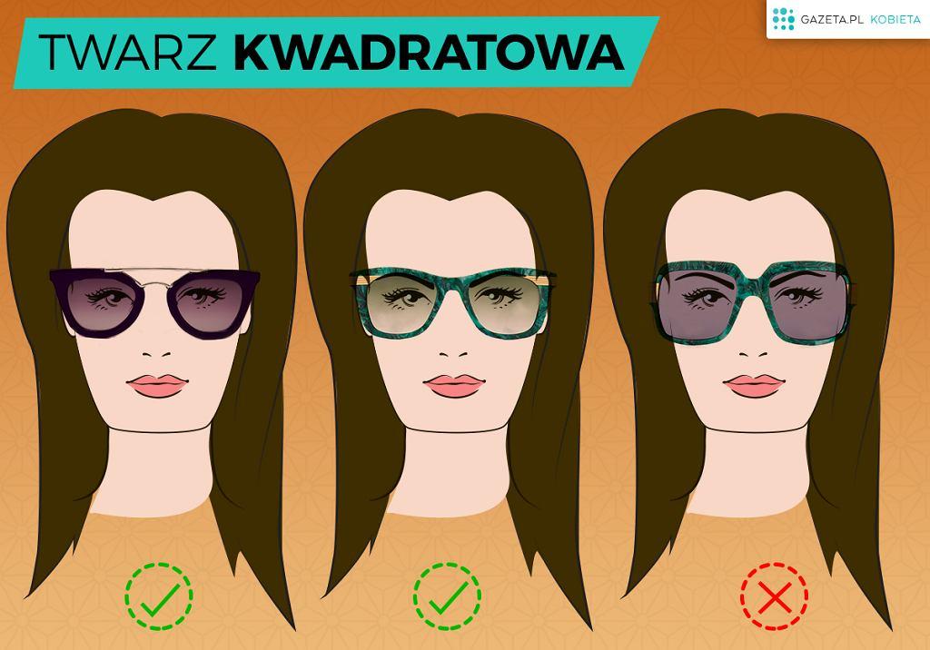 737a044ba81706 Jak dobrać idealne okulary słoneczne do kształtu twarzy? [RYSUNKI]