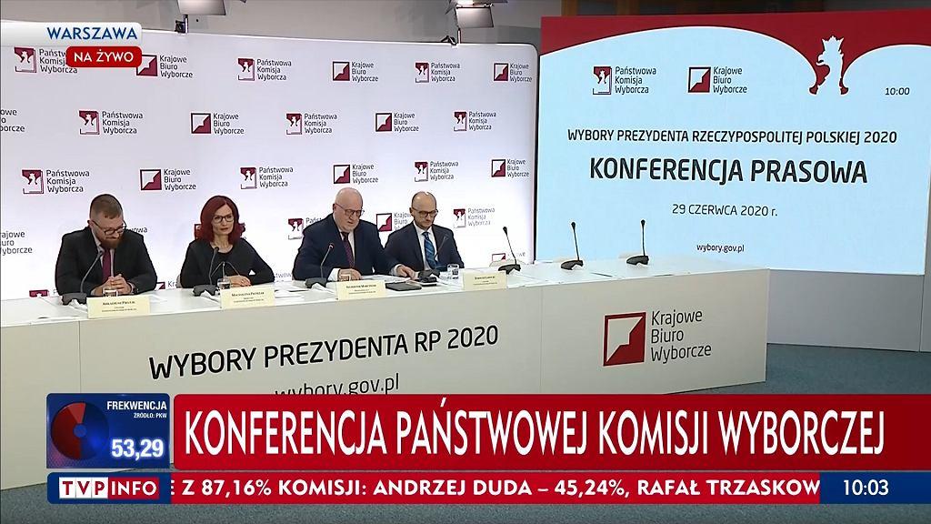 Konferencja PKW