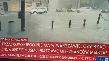 Paski w TVP