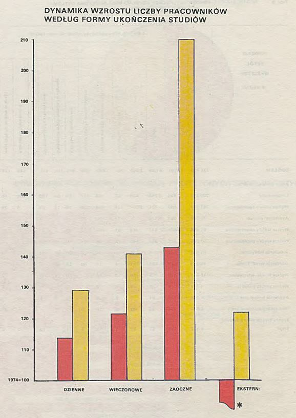Fragment raportu z systemu Magister. Fot. za zgodą Polskiego Towarzystwa Informatycznego