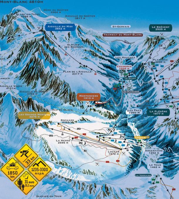 Narty w Alpach. Argentiere - Francja