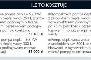 Ogrzewanie - pompy ciepła i kolektory słoneczne - energia niekonwencjonalna