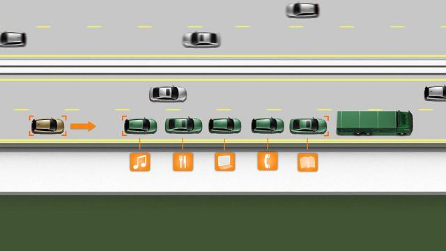 System SARTRE (SAfe Road TRains for the Environment)