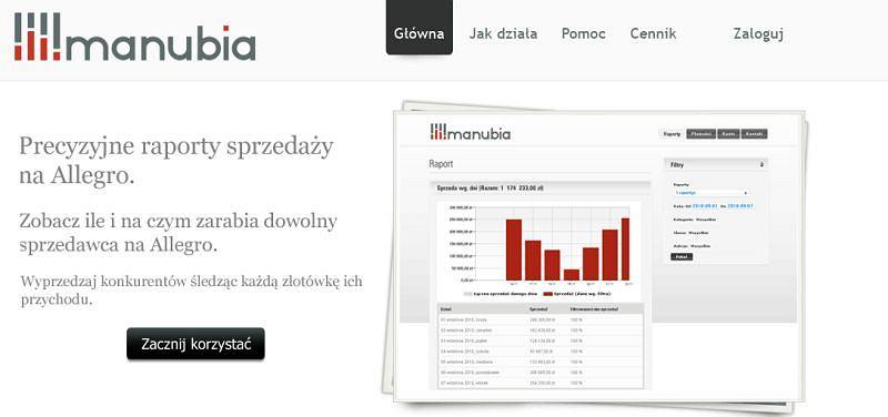 Manubia.pl