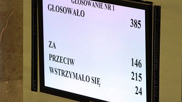 Wyniki głosowania ws. wprowadzenia do porządku obrad ustawy o związkach partnerskich