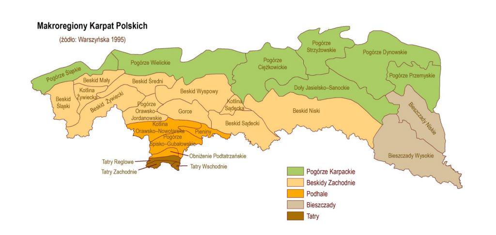 Karpaty. Podział na makroregiony