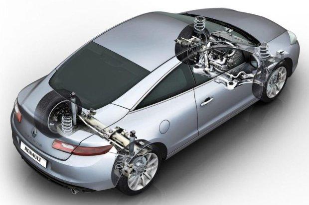 Renault Laguna Coupe  - budowa zawieszenia