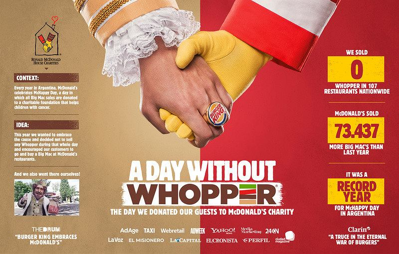 Akcja Burger Kinga 'Dzień bez Whoppera'