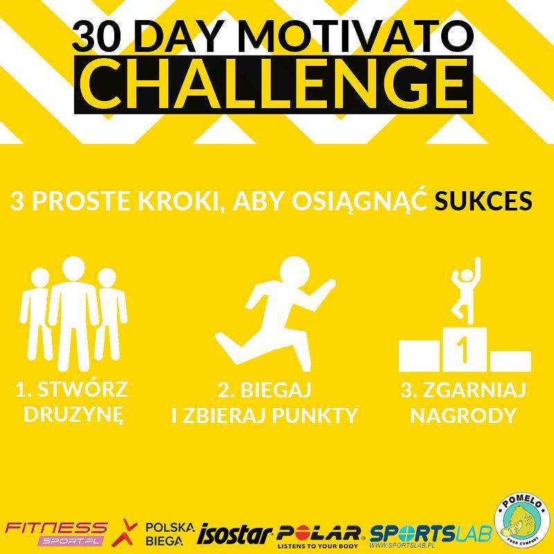 30 Day MOTIVATO Challenge - 2 tydzień za nami
