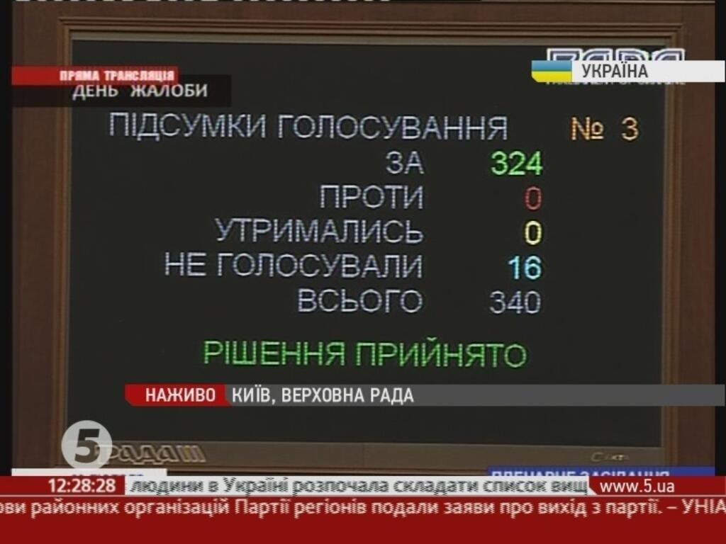 Wyniki głosowania nad dekretem o renacjonalizacji posiadłości Janukowycza