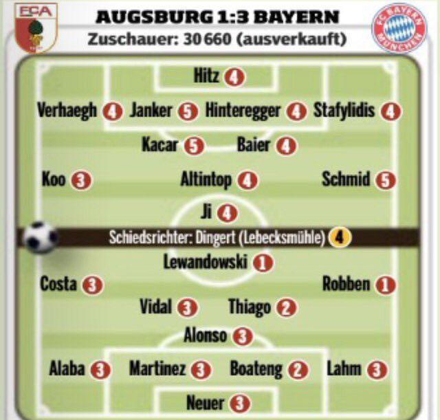 Ocena '1' dla Roberta Lewandowskiego za występ przeciwko Augsburgowi