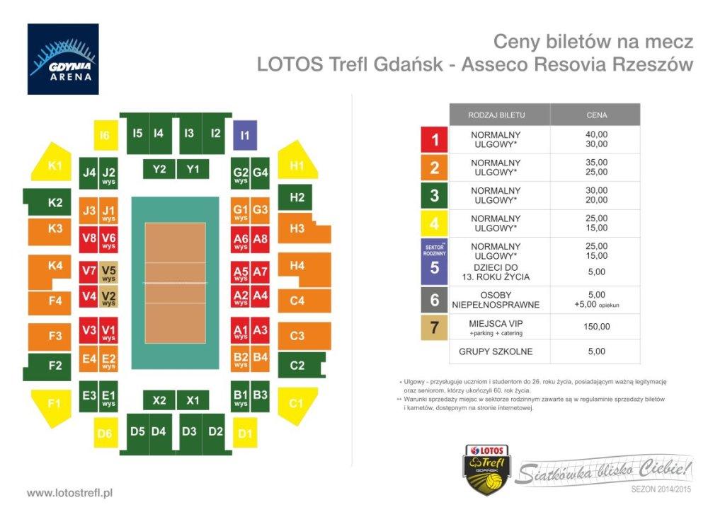 bilety na mecz Lotos Trefl - Asseco Resovia