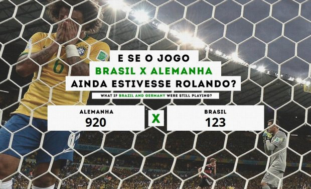 Niemcy - Brazylia