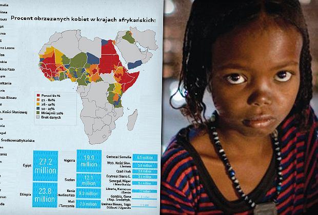 30 mln dziewczynek grozi obrzezanie w ciągu najbliższej dekady