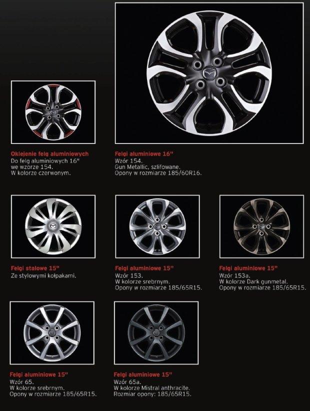 Mazda 2 | Wzory felg