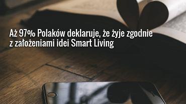 Idea Smart Living najlepiej znana jest osobom w wieku 25-34 lat