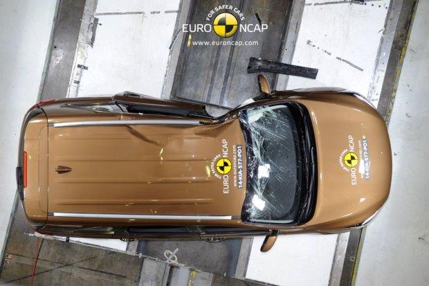 Kia Sorento (fot. Euro NCAP)