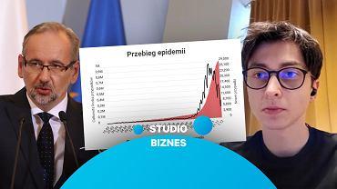 'Studio Biznes' - gość Łukasza Kijka o epidemii koronawirusa