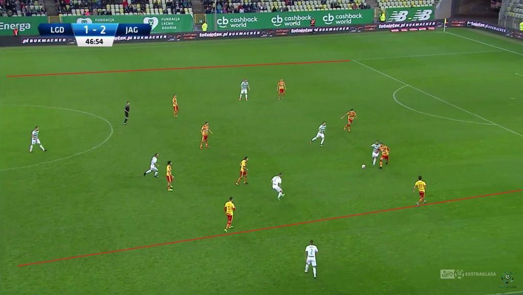 Typowe ustawienie Jagiellonii w fazie defensywnej. Formacje oraz zawodnicy blisko siebie, cały zespół przesuwa się względem piłki.