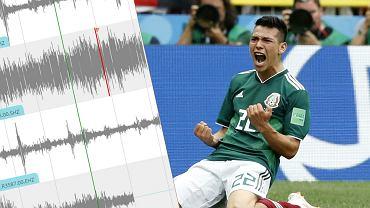 Hirving Lozano z reprezentacji Meksyku cieszy się po strzeleniu gola podczas meczu meczu z Niemcami