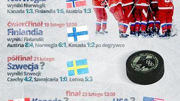 Droga reprezentacji Rosji do złotego medalu w hokeju
